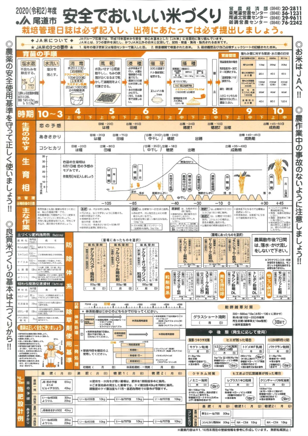 2020年 稲作ごよみ[御調・尾道地区]