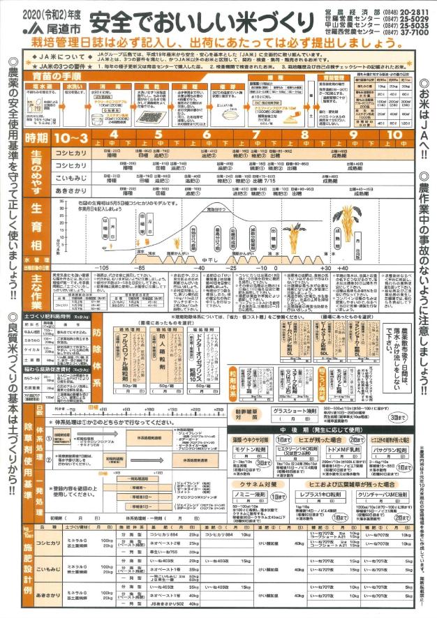 2020年 稲作ごよみ[世羅地区]